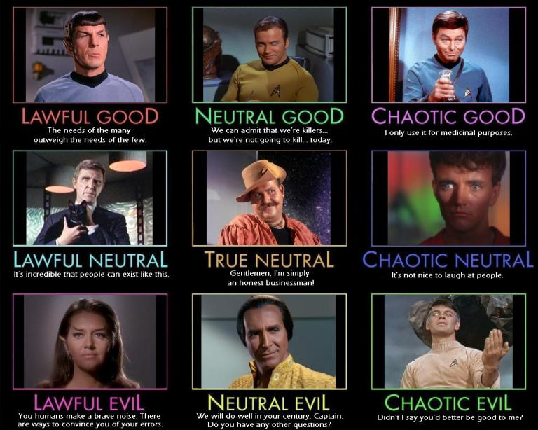 Star Trek TOS alignment chart